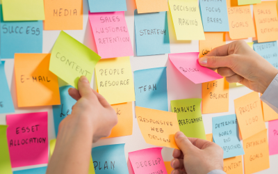 What is agile marketing and how does it help staff?